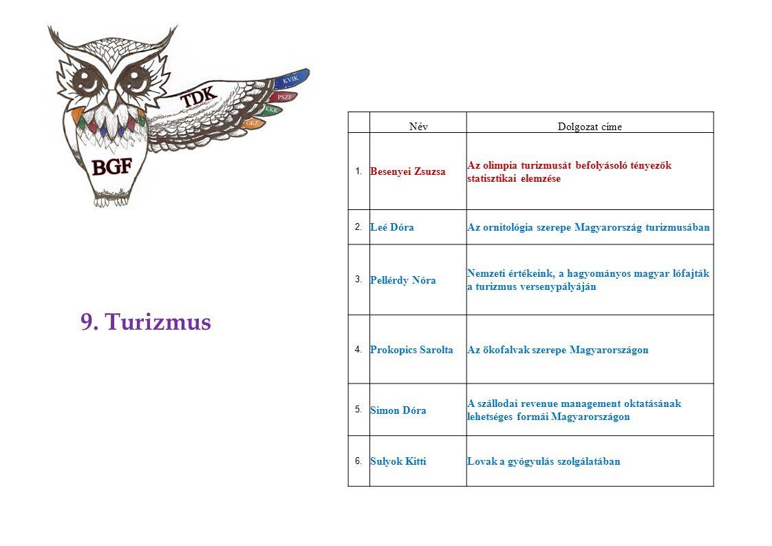9. Turizmus NévDolgozat címe 1. Besenyei Zsuzsa Az olimpia turizmusát befolyásoló tényezők statisztikai elemzése 2. Leé DóraAz ornitológia szerepe Mag