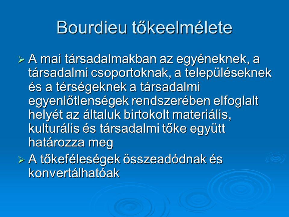 Bourdieu tőkeelmélete  A mai társadalmakban az egyéneknek, a társadalmi csoportoknak, a településeknek és a térségeknek a társadalmi egyenlőtlenségek rendszerében elfoglalt helyét az általuk birtokolt materiális, kulturális és társadalmi tőke együtt határozza meg  A tőkeféleségek összeadódnak és konvertálhatóak