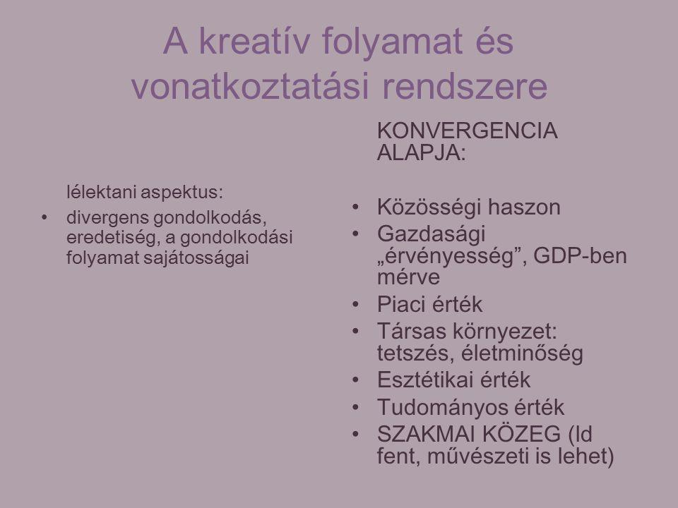 """A kreatív folyamat és vonatkoztatási rendszere lélektani aspektus: divergens gondolkodás, eredetiség, a gondolkodási folyamat sajátosságai KONVERGENCIA ALAPJA: Közösségi haszon Gazdasági """"érvényesség , GDP-ben mérve Piaci érték Társas környezet: tetszés, életminőség Esztétikai érték Tudományos érték SZAKMAI KÖZEG (ld fent, művészeti is lehet)"""