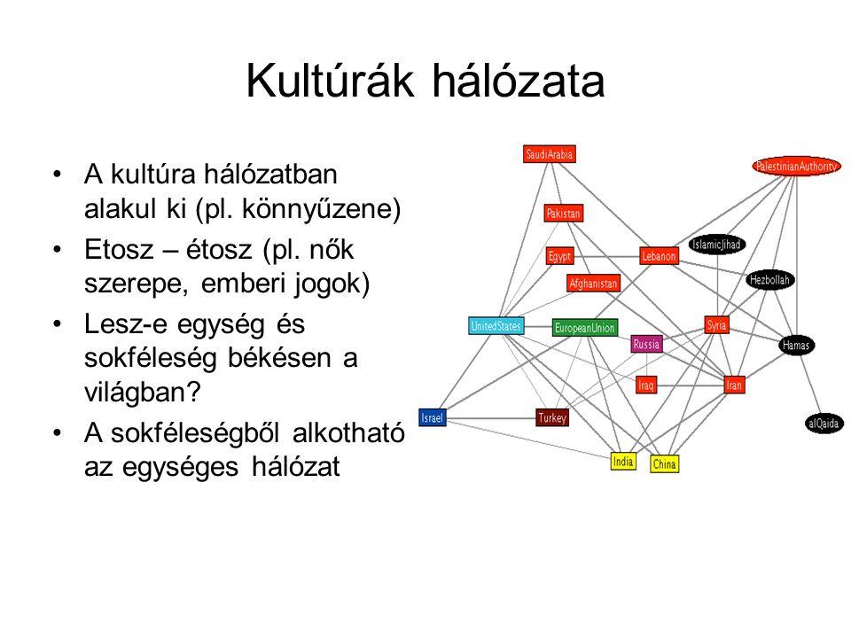Kultúrák hálózata A kultúra hálózatban alakul ki (pl.