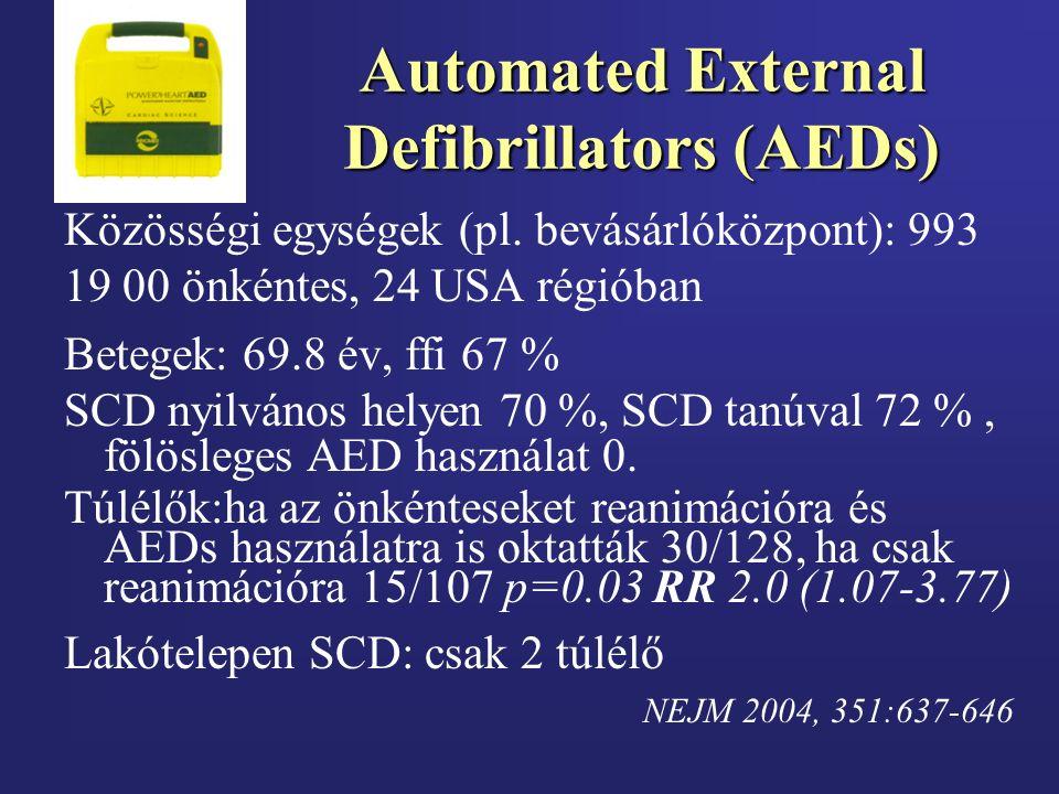 Automated External Defibrillators (AEDs) Közösségi egységek (pl. bevásárlóközpont): 993 19 00 önkéntes, 24 USA régióban Betegek: 69.8 év, ffi 67 % SCD