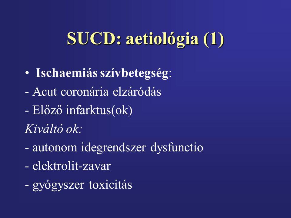 SUCD: aetiológia (1) Ischaemiás szívbetegség: - Acut coronária elzáródás - Előző infarktus(ok) Kiváltó ok: - autonom idegrendszer dysfunctio - elektrolit-zavar - gyógyszer toxicitás