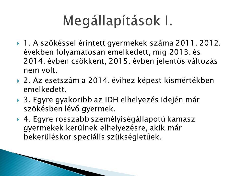  1. A szökéssel érintett gyermekek száma 2011. 2012.