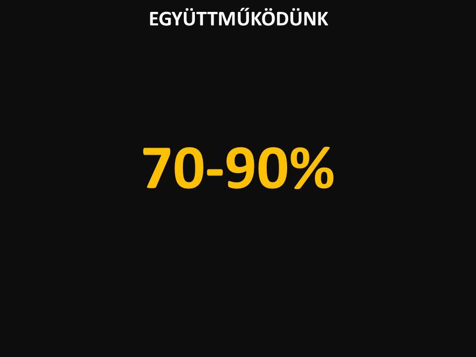 EGYÜTTMŰKÖDÜNK 70-90%