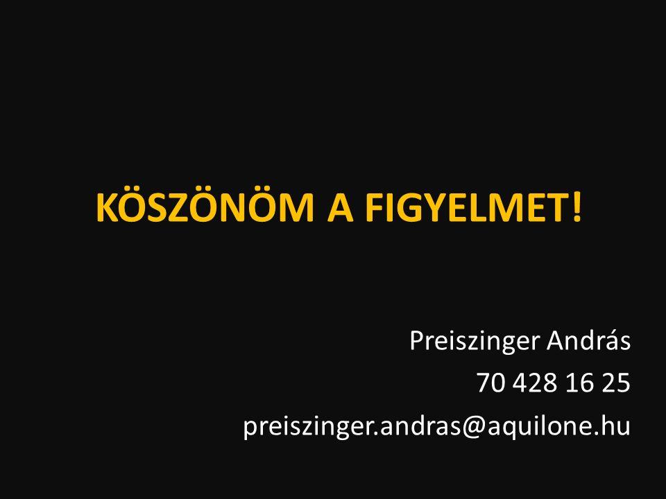 KÖSZÖNÖM A FIGYELMET! Preiszinger András 70 428 16 25 preiszinger.andras@aquilone.hu