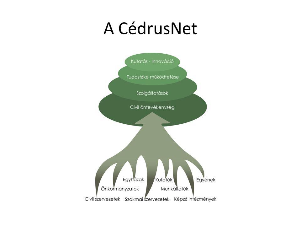 A CédrusNet
