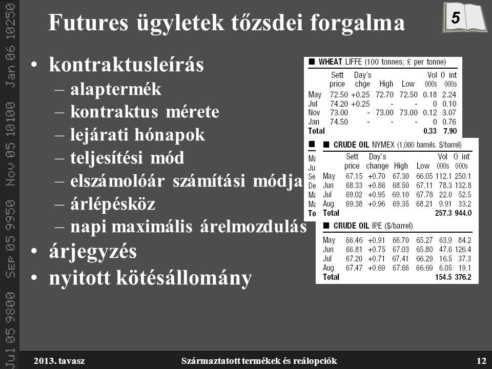 2013. tavaszSzármaztatott termékek és reálopciók12 Futures ügyletek tőzsdei forgalma kontraktusleírás –alaptermék –kontraktus mérete –lejárati hónapok