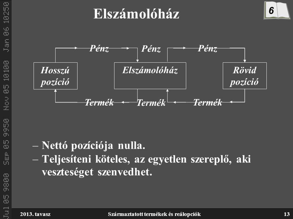 2013. tavaszSzármaztatott termékek és reálopciók13 Elszámolóház –Nettó pozíciója nulla.