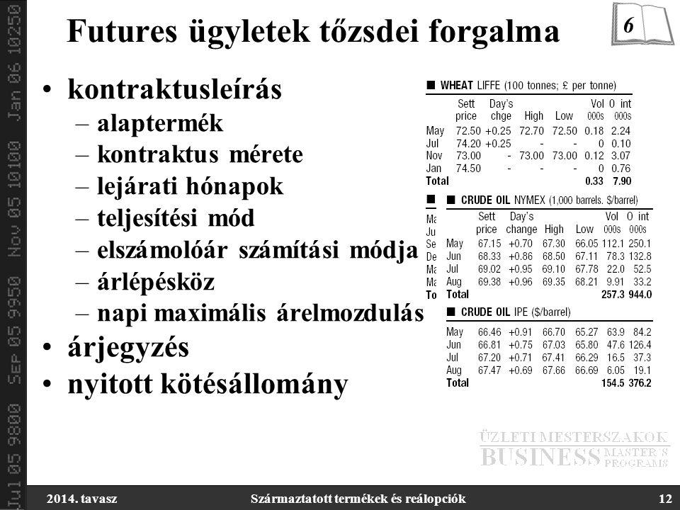 2014. tavaszSzármaztatott termékek és reálopciók12 Futures ügyletek tőzsdei forgalma kontraktusleírás –alaptermék –kontraktus mérete –lejárati hónapok