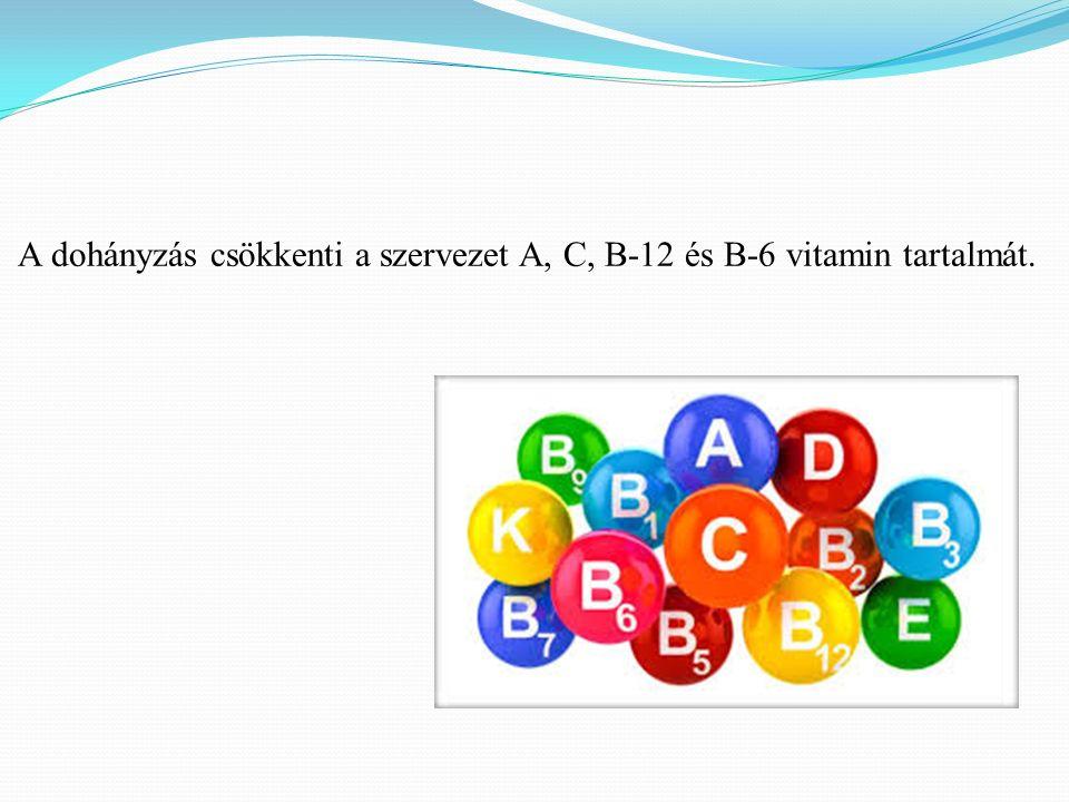 A dohányzás csökkenti a szervezet A, C, B-12 és B-6 vitamin tartalmát.