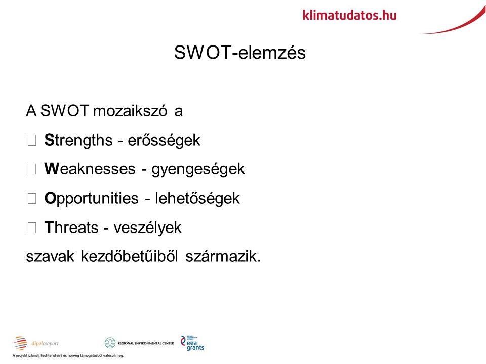 SWOT-elemzés A SWOT mozaikszó a  Strengths - erősségek  Weaknesses - gyengeségek  Opportunities - lehetőségek  Threats - veszélyek szavak kezdőbetűiből származik.