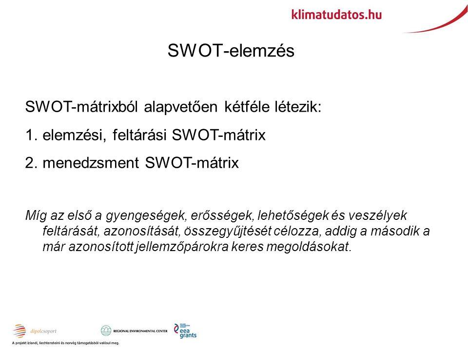 SWOT-elemzés SWOT-mátrixból alapvetően kétféle létezik: 1.elemzési, feltárási SWOT-mátrix 2.menedzsment SWOT-mátrix Míg az első a gyengeségek, erősségek, lehetőségek és veszélyek feltárását, azonosítását, összegyűjtését célozza, addig a második a már azonosított jellemzőpárokra keres megoldásokat.