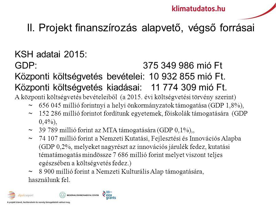 II. Projekt finanszírozás alapvető, végső forrásai KSH adatai 2015: GDP: 375 349 986 mió Ft Központi költségvetés bevételei: 10 932 855 mió Ft. Közpon
