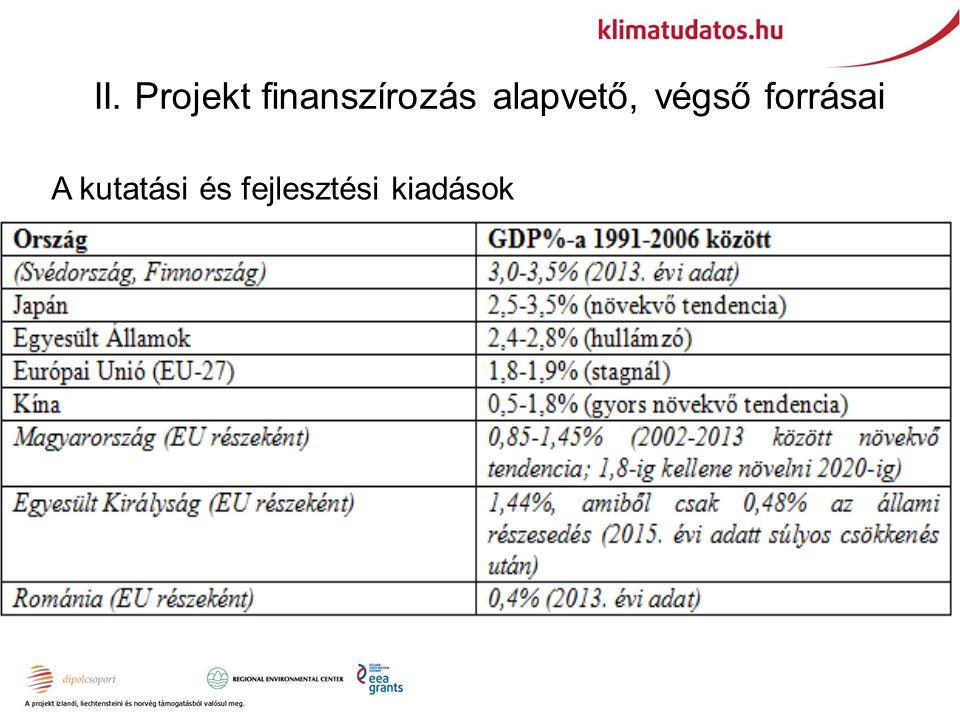 II. Projekt finanszírozás alapvető, végső forrásai A kutatási és fejlesztési kiadások :
