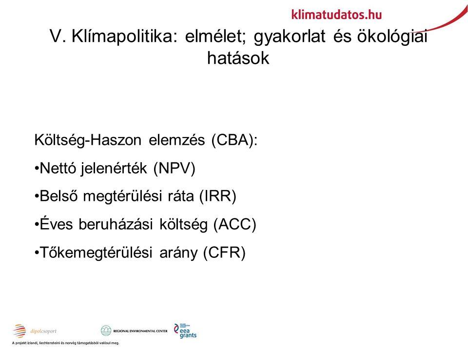 V. Klímapolitika: elmélet; gyakorlat és ökológiai hatások Költség-Haszon elemzés (CBA): Nettó jelenérték (NPV) Belső megtérülési ráta (IRR) Éves beruh