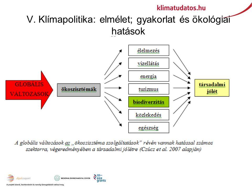 V. Klímapolitika: elmélet; gyakorlat és ökológiai hatások