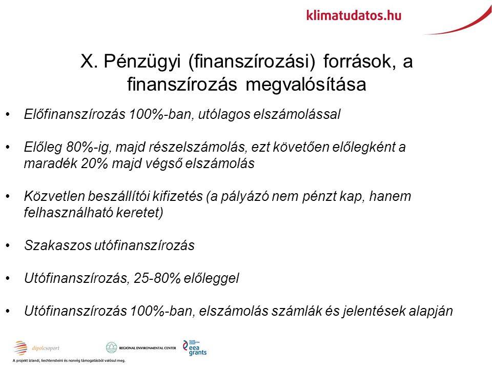 X. Pénzügyi (finanszírozási) források, a finanszírozás megvalósítása Előfinanszírozás 100%-ban, utólagos elszámolással Előleg 80%-ig, majd részelszámo