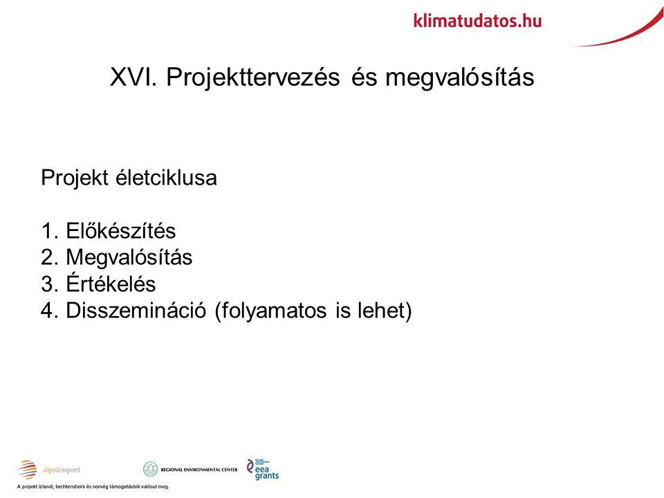XVI. Projekttervezés és megvalósítás Projekt életciklusa 1.Előkészítés 2.Megvalósítás 3.Értékelés 4.Disszemináció (folyamatos is lehet)