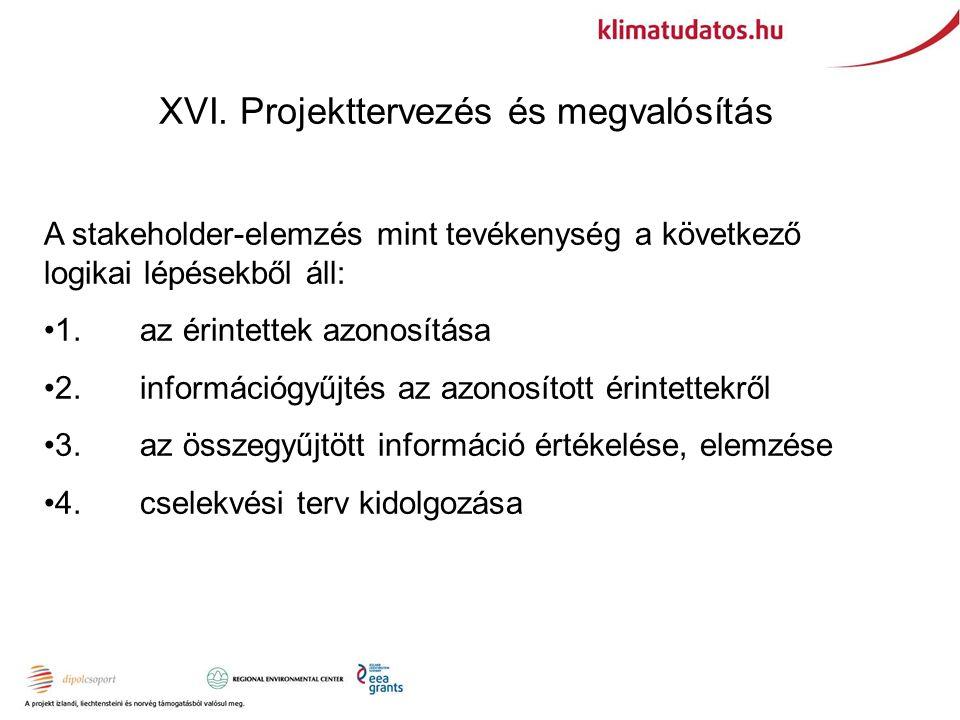XVI. Projekttervezés és megvalósítás A stakeholder-elemzés mint tevékenység a következő logikai lépésekből áll: 1.az érintettek azonosítása 2.informác