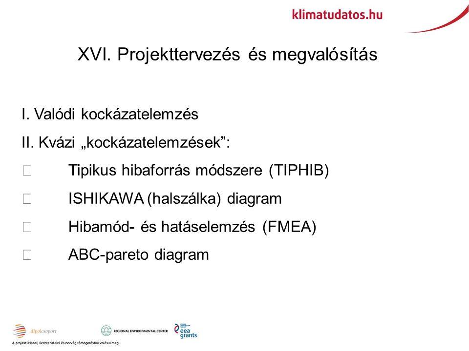 XVI.Projekttervezés és megvalósítás I. Valódi kockázatelemzés II.