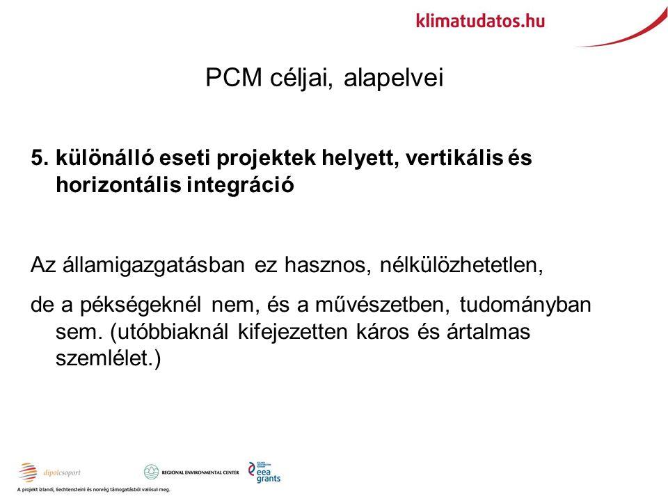 PCM céljai, alapelvei 5.különálló eseti projektek helyett, vertikális és horizontális integráció Az államigazgatásban ez hasznos, nélkülözhetetlen, de a pékségeknél nem, és a művészetben, tudományban sem.