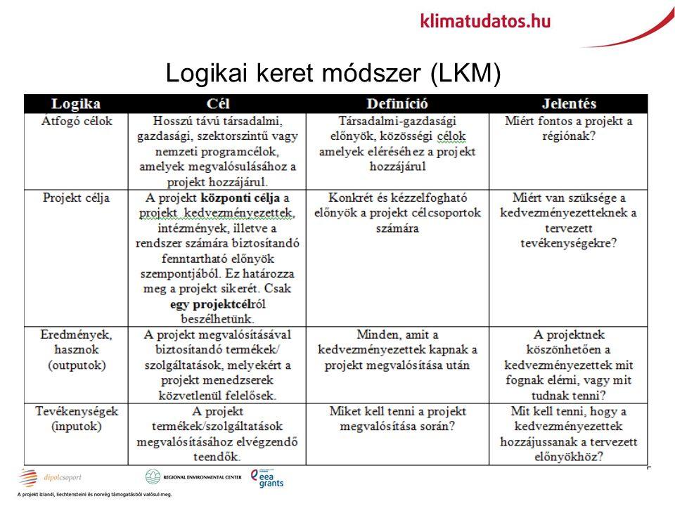 Logikai keret módszer (LKM)