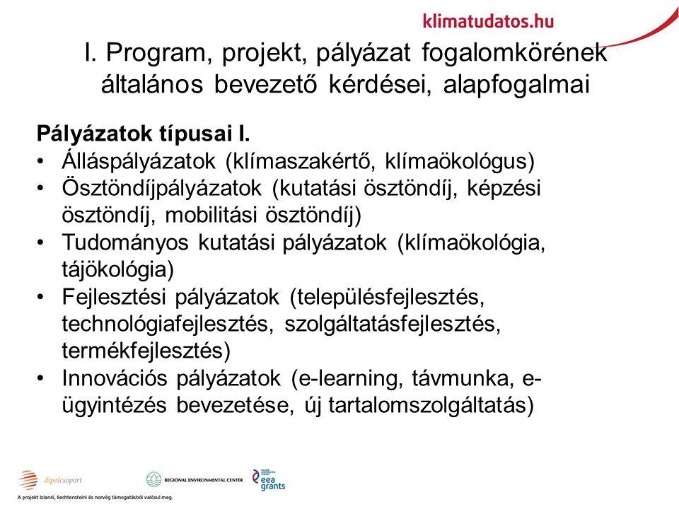 I. Program, projekt, pályázat fogalomkörének általános bevezető kérdései, alapfogalmai Pályázatok típusai I. Álláspályázatok (klímaszakértő, klímaökol