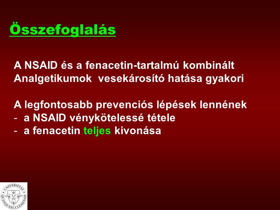 Összefoglalás A NSAID és a fenacetin-tartalmú kombinált Analgetikumok vesekárosító hatása gyakori A legfontosabb prevenciós lépések lennének - a NSAID vénykötelessé tétele - a fenacetin teljes kivonása