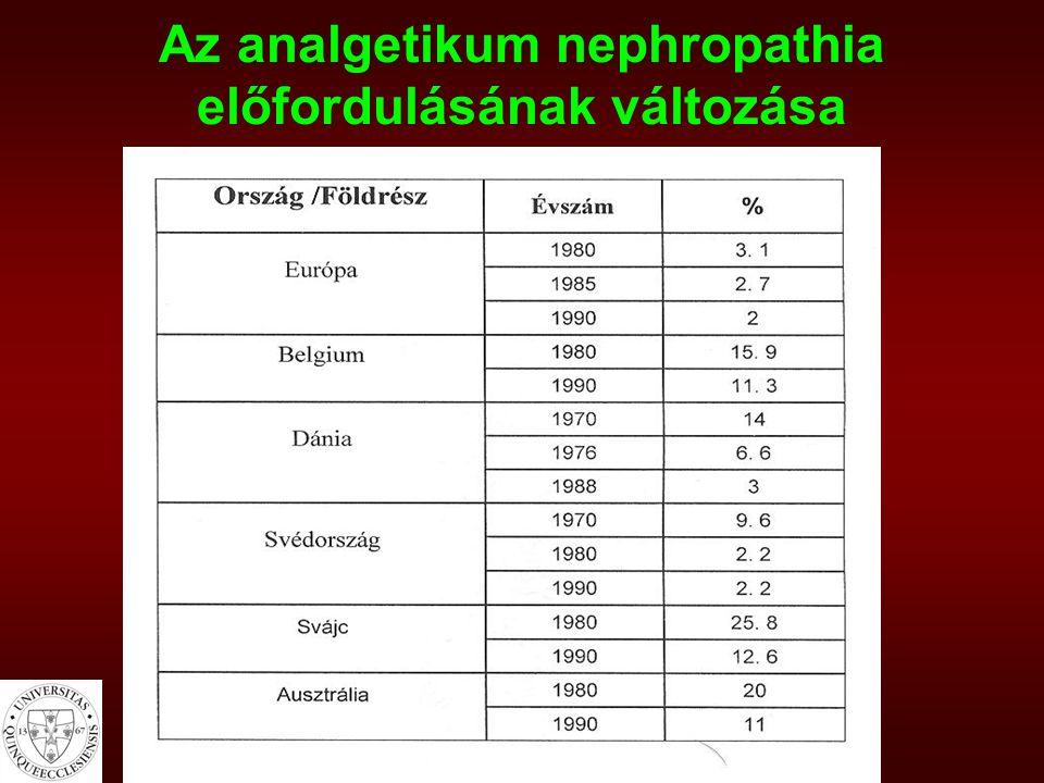 Az analgetikum nephropathia előfordulásának változása