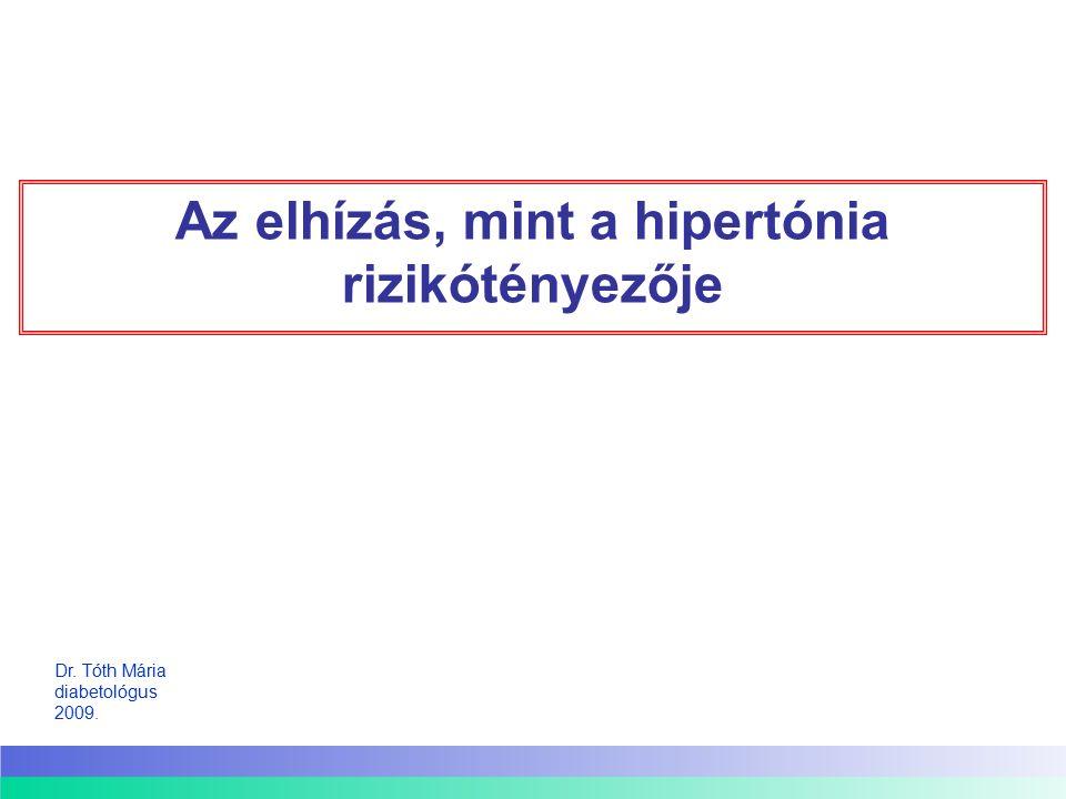 Az elhízás, mint a hipertónia rizikótényezője Dr. Tóth Mária diabetológus 2009.