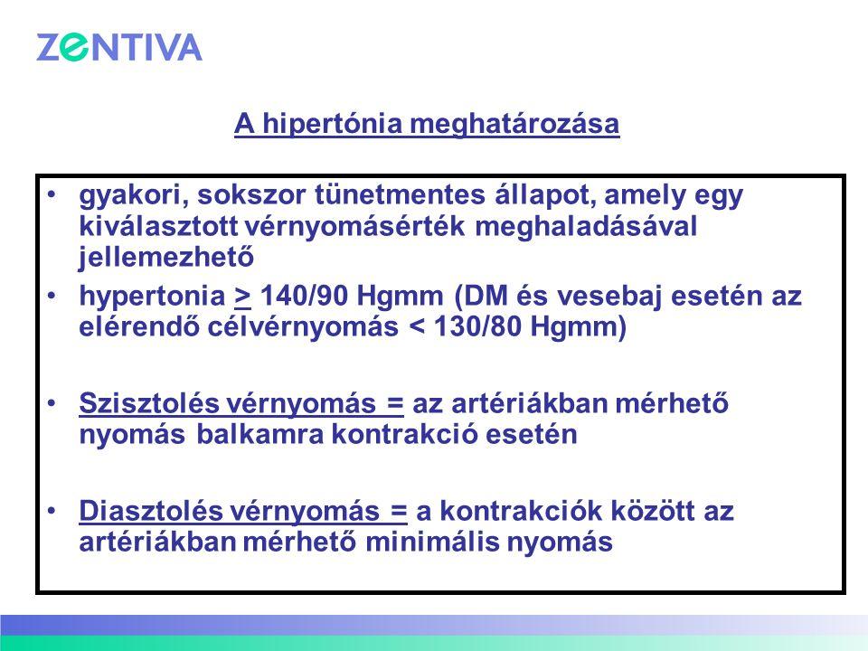 A hipertónia meghatározása gyakori, sokszor tünetmentes állapot, amely egy kiválasztott vérnyomásérték meghaladásával jellemezhető hypertonia > 140/90