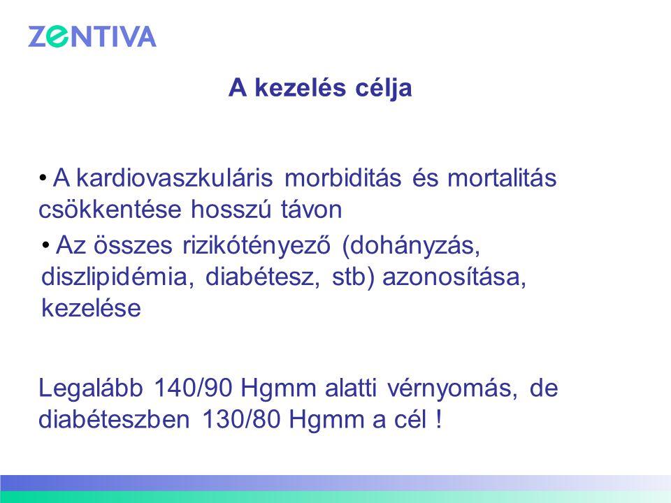 A kezelés célja A kardiovaszkuláris morbiditás és mortalitás csökkentése hosszú távon Az összes rizikótényező (dohányzás, diszlipidémia, diabétesz, st