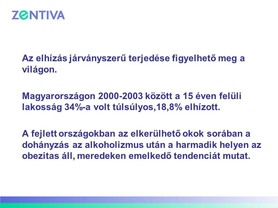 Az elhízás járványszerű terjedése figyelhető meg a világon. Magyarországon 2000-2003 között a 15 éven felüli lakosság 34%-a volt túlsúlyos,18,8% elhíz