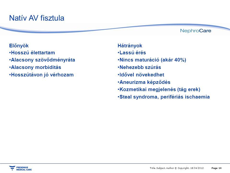 Natív AV fisztula Lassú érés Nincs maturáció (akár 40%) Nehezebb szúrás Idővel növekedhet Aneurizma képződés Kozmetikai megjelenés (tág erek) Steal sy