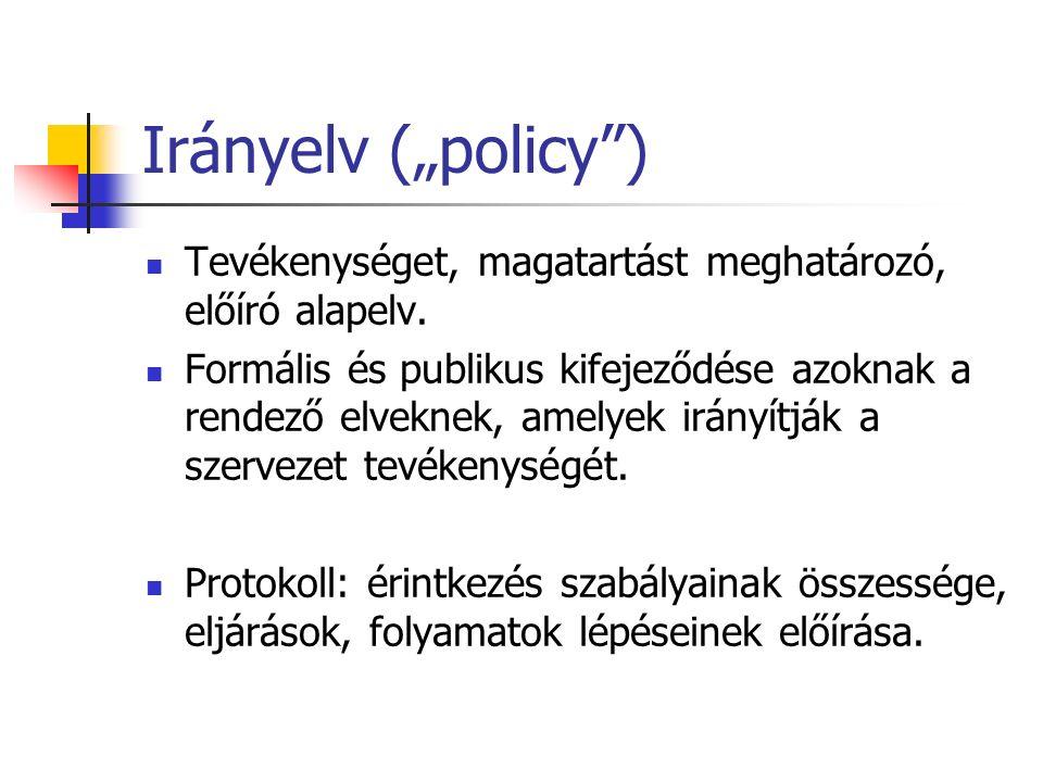 """Irányelv (""""policy ) Tevékenységet, magatartást meghatározó, előíró alapelv."""