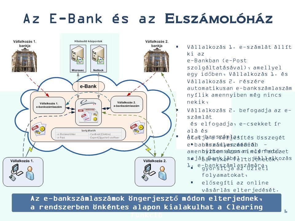 Az E-Bank és az Elszámolóház 6 Az e-bankszámlaszámok öngerjesztő módon elterjednek, a rendszerben önkéntes alapon kialakulhat a Clearing funkció  Vál