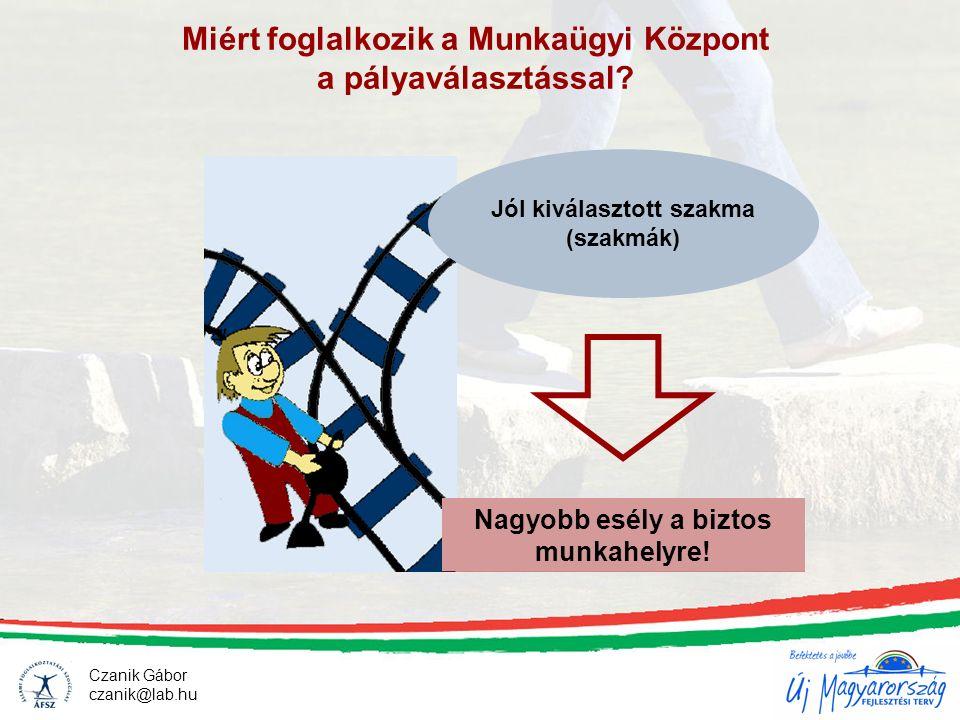 Czanik Gábor czanik@lab.hu Miért foglalkozik a Munkaügyi Központ a pályaválasztással? Nagyobb esély a biztos munkahelyre! Jól kiválasztott szakma (sza