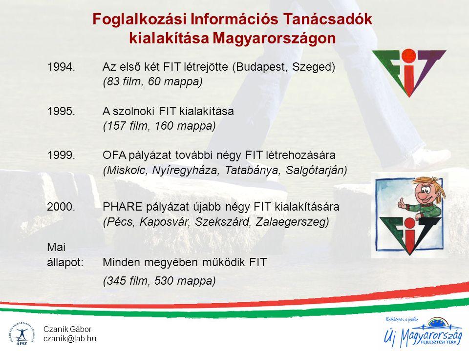 Czanik Gábor czanik@lab.hu Foglalkozási Információs Tanácsadók kialakítása Magyarországon 1994.Az első két FIT létrejötte (Budapest, Szeged) (83 film,