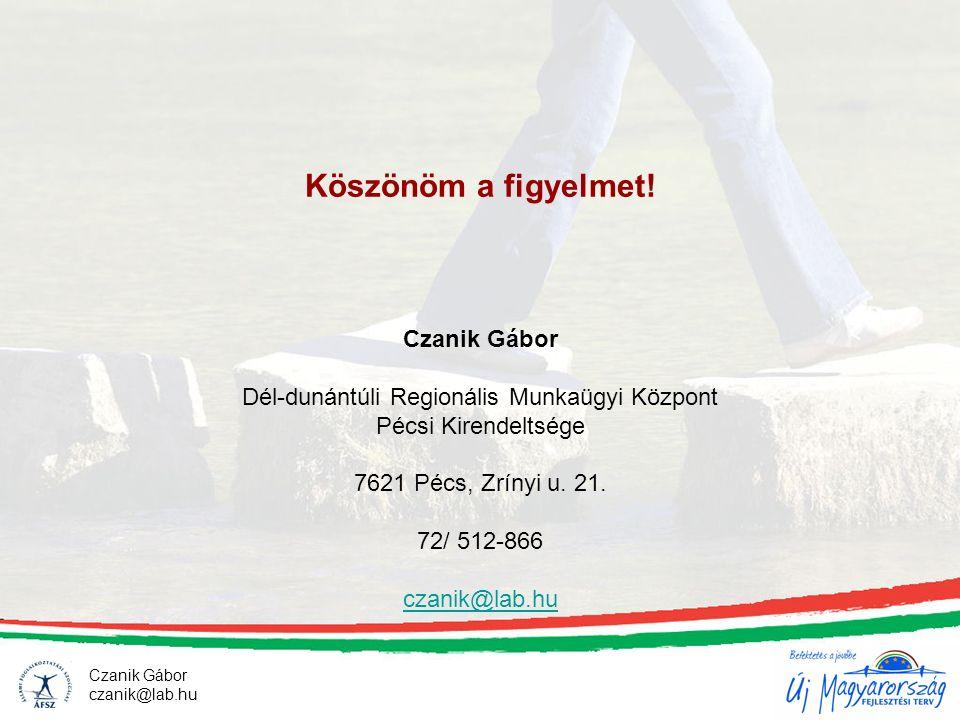 Czanik Gábor czanik@lab.hu Köszönöm a figyelmet.