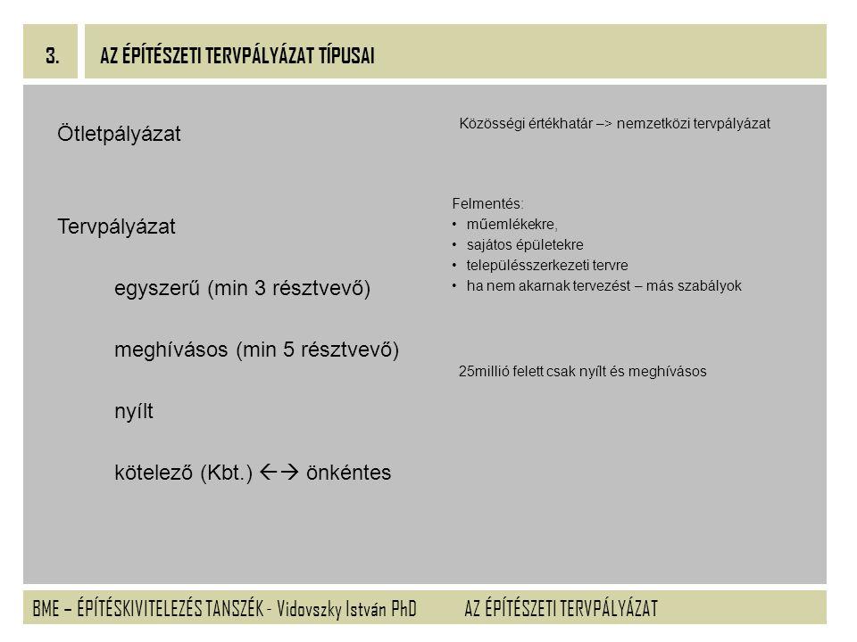 BME – ÉPÍTÉSKIVITELEZÉS TANSZÉK - Vidovszky István PhD 3.