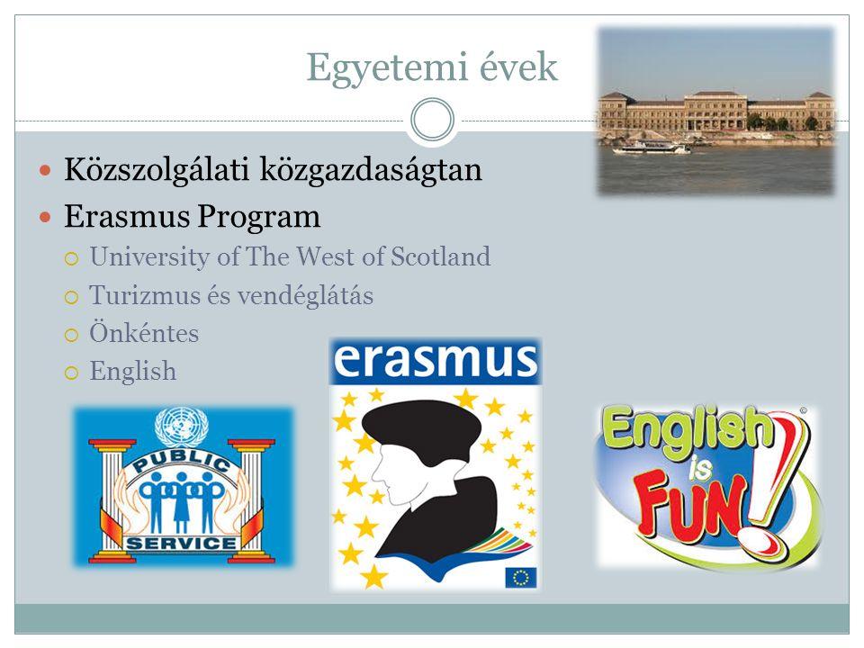 Egyetemi évek Közszolgálati közgazdaságtan Erasmus Program  University of The West of Scotland  Turizmus és vendéglátás  Önkéntes  English