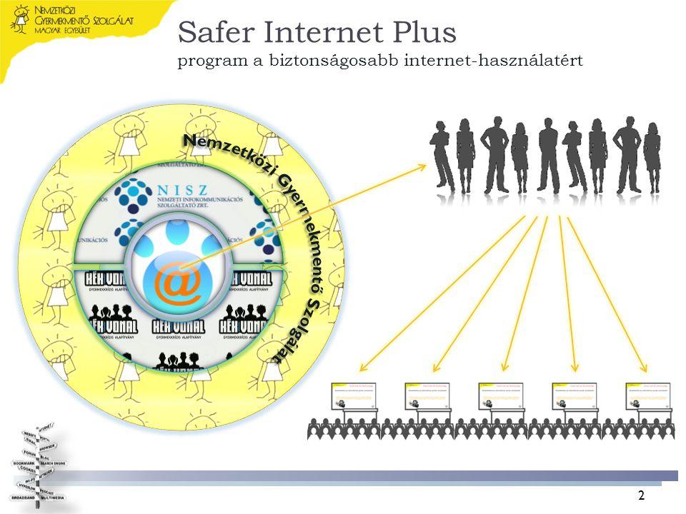 2 Safer Internet Plus program a biztonságosabb internet-használatért