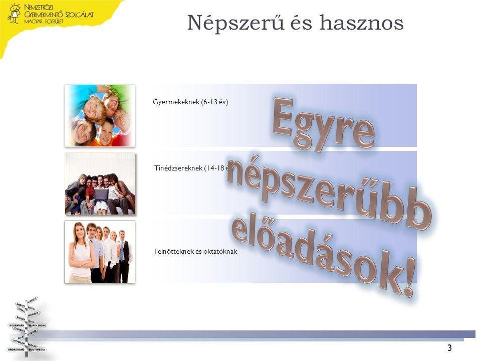 3 Gyermekeknek (6-13 év) Tinédzsereknek (14-18 év) Felnőtteknek és oktatóknak Népszerű és hasznos