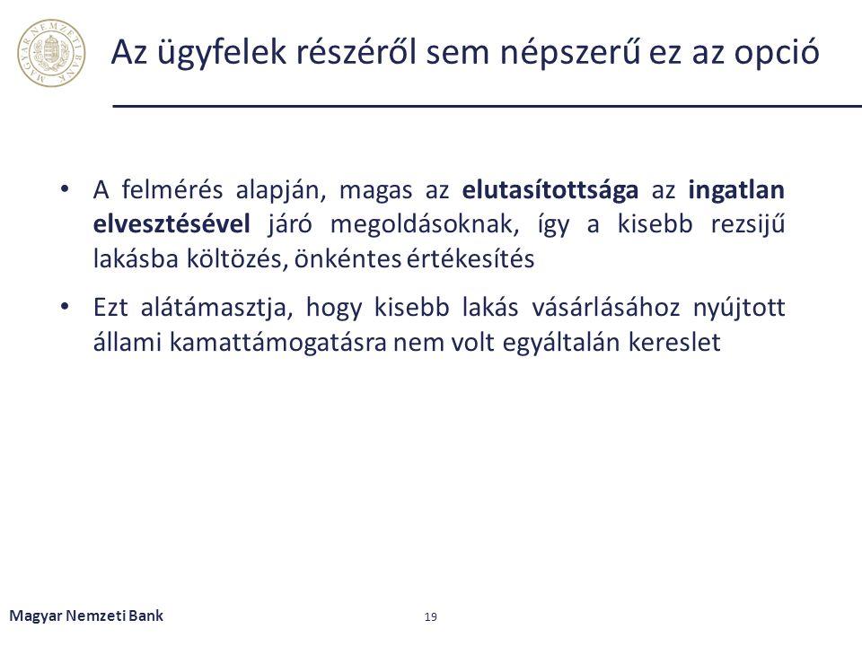 Az ügyfelek részéről sem népszerű ez az opció A felmérés alapján, magas az elutasítottsága az ingatlan elvesztésével járó megoldásoknak, így a kisebb rezsijű lakásba költözés, önkéntes értékesítés Ezt alátámasztja, hogy kisebb lakás vásárlásához nyújtott állami kamattámogatásra nem volt egyáltalán kereslet Magyar Nemzeti Bank 19