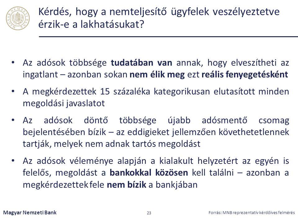 Kérdés, hogy a nemteljesítő ügyfelek veszélyeztetve érzik-e a lakhatásukat? Magyar Nemzeti Bank 23 Az adósok többsége tudatában van annak, hogy elvesz