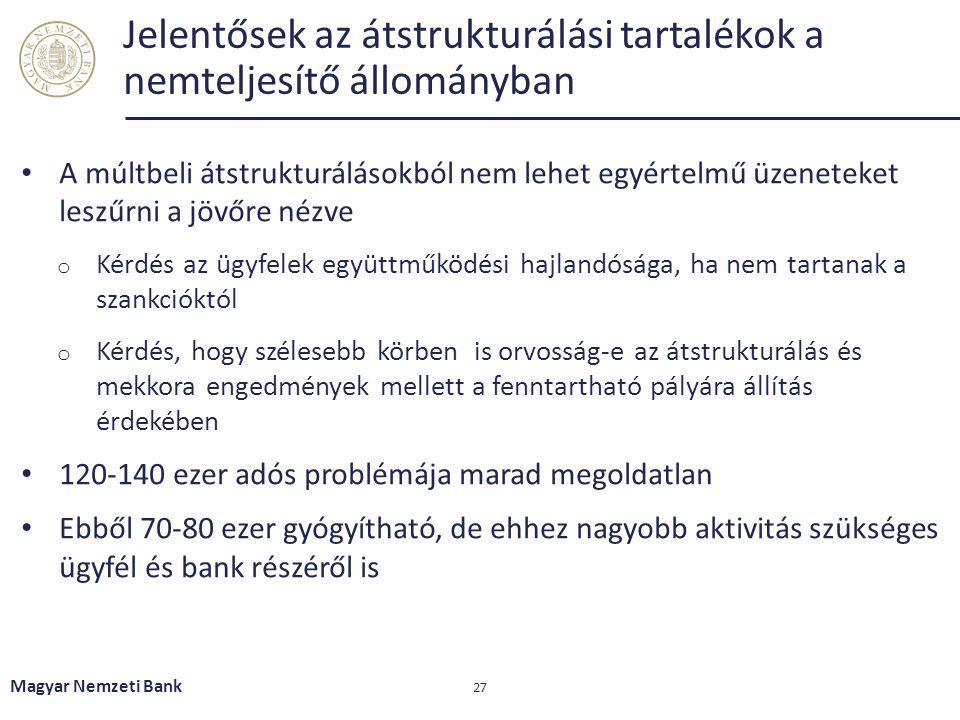 Jelentősek az átstrukturálási tartalékok a nemteljesítő állományban A múltbeli átstrukturálásokból nem lehet egyértelmű üzeneteket leszűrni a jövőre nézve o Kérdés az ügyfelek együttműködési hajlandósága, ha nem tartanak a szankcióktól o Kérdés, hogy szélesebb körben is orvosság-e az átstrukturálás és mekkora engedmények mellett a fenntartható pályára állítás érdekében 120-140 ezer adós problémája marad megoldatlan Ebből 70-80 ezer gyógyítható, de ehhez nagyobb aktivitás szükséges ügyfél és bank részéről is Magyar Nemzeti Bank 27