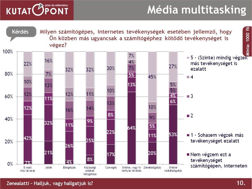 Kérdés 10. Média multitasking Zenealatti – Halljuk, vagy hallgatjuk is? Milyen számítógépes, internetes tevékenységek esetében jellemző, hogy Ön közbe