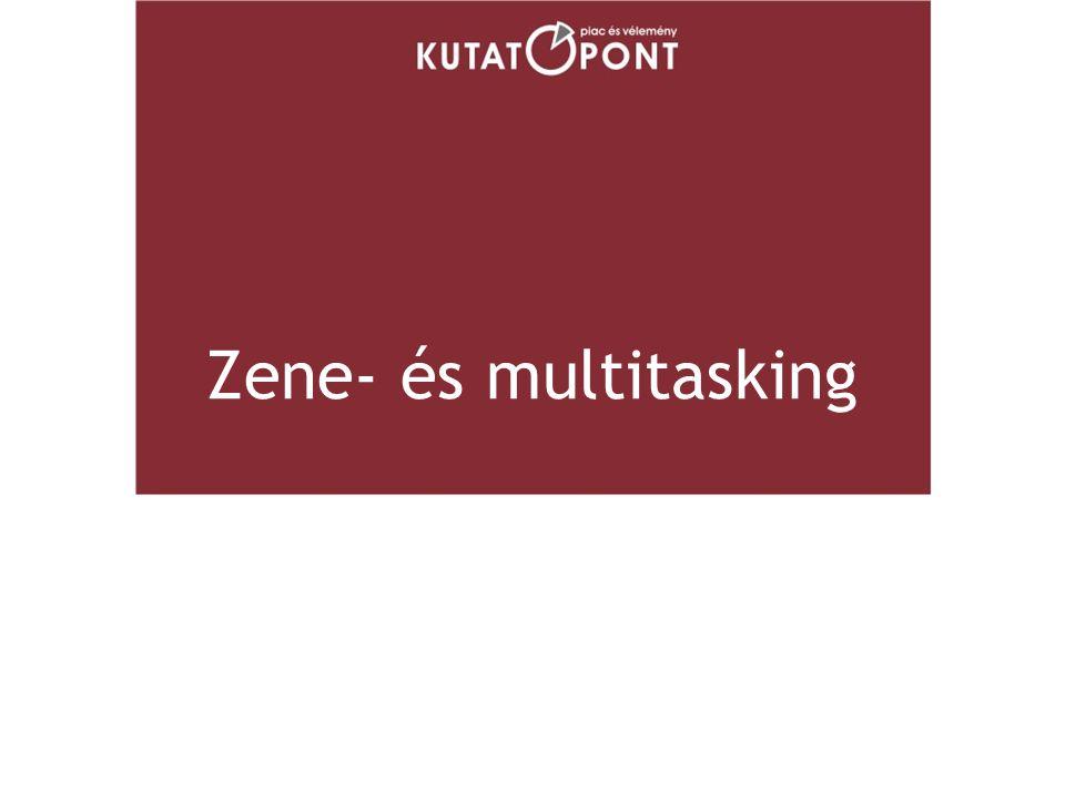 Zene- és multitasking