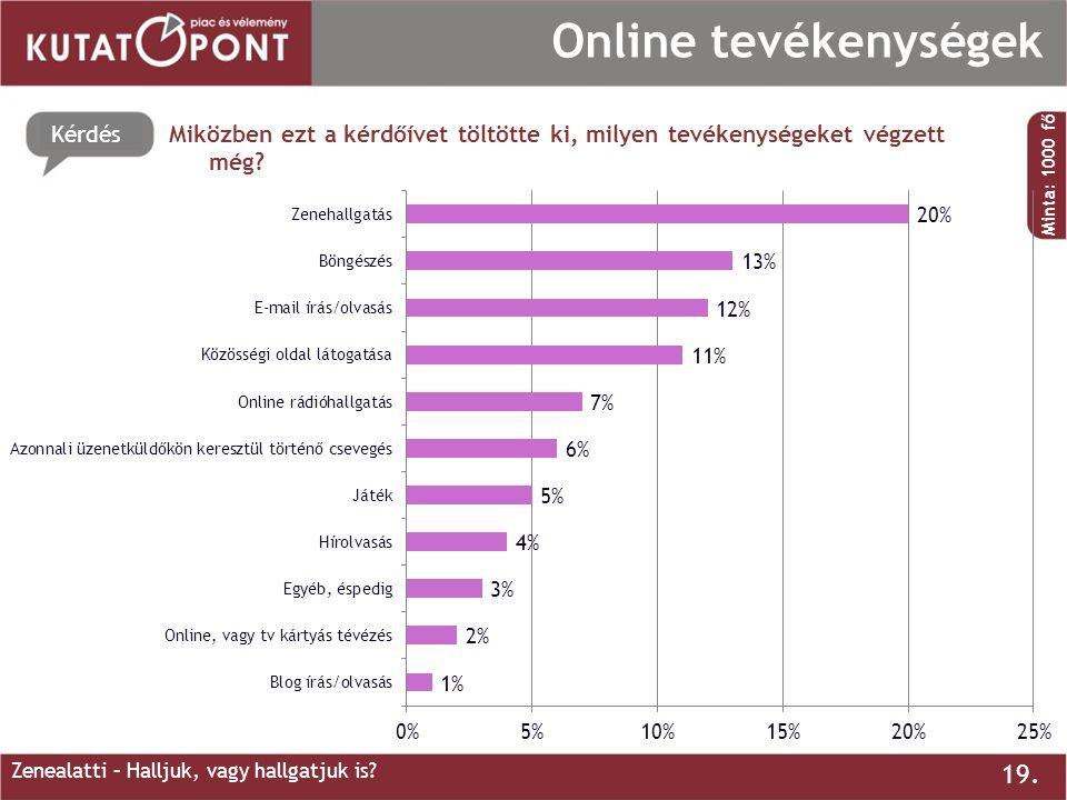 Kérdés 19. Online tevékenységek Miközben ezt a kérdőívet töltötte ki, milyen tevékenységeket végzett még? Minta: 1000 fő Zenealatti – Halljuk, vagy ha