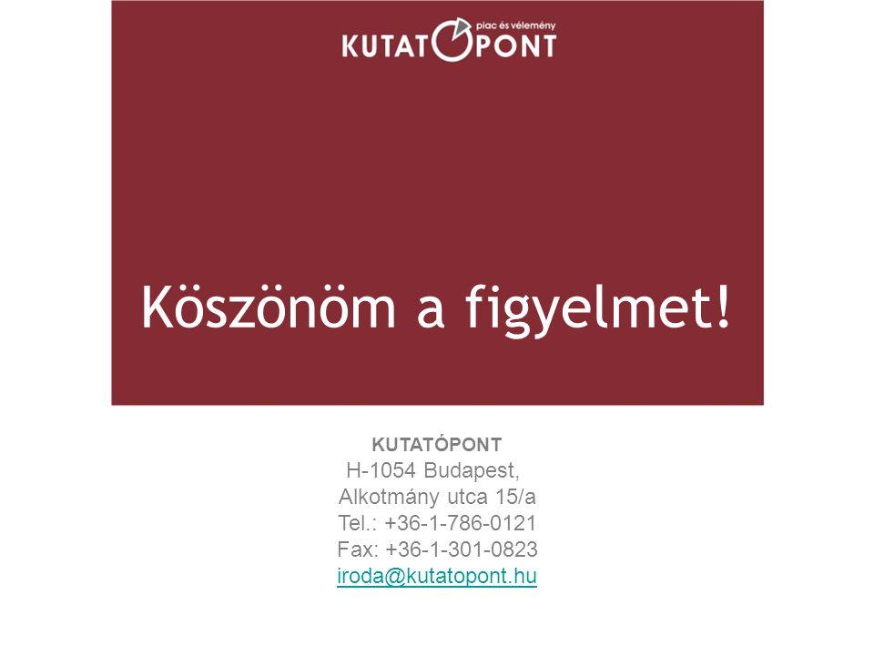 Köszönöm a figyelmet! KUTATÓPONT H-1054 Budapest, Alkotmány utca 15/a Tel.: +36-1-786-0121 Fax: +36-1-301-0823 iroda@kutatopont.hu iroda@kutatopont.hu